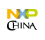 NXP/CHINA