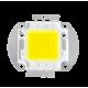 Светодиодные матрицы